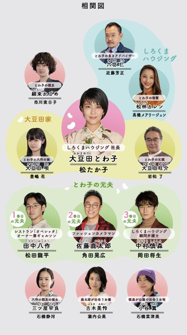 大豆田とわ子と三人の元夫キャスト相関図一覧!年齢と画像付きで紹介